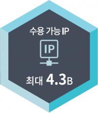 tibs-1-3